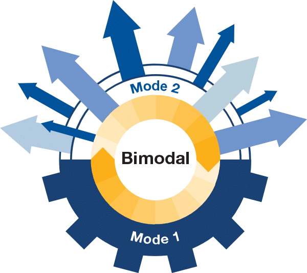 bimodal_graphic